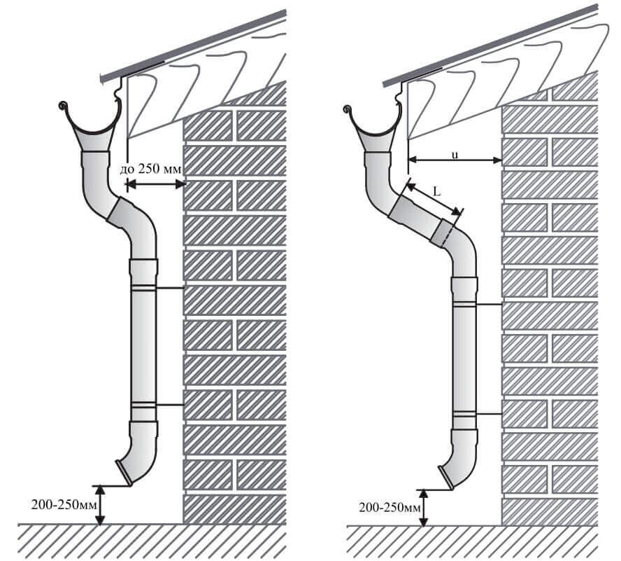 схема крепление трубы