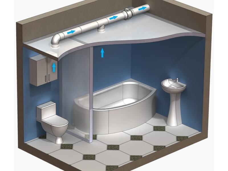 особенности вентиляции ванной комнаты и туалета