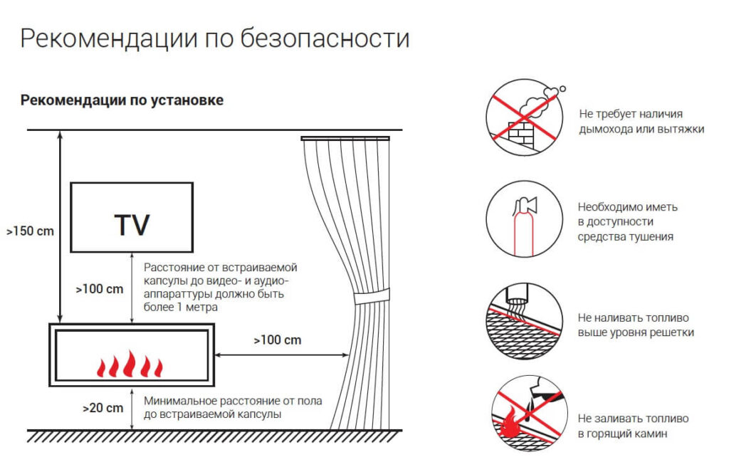 правила установки биокамина