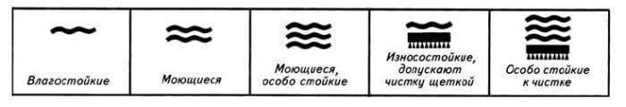 маркировка водостойких обоев