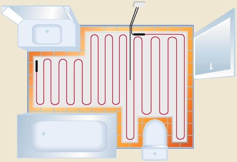 електрична тепла підлога у ванній