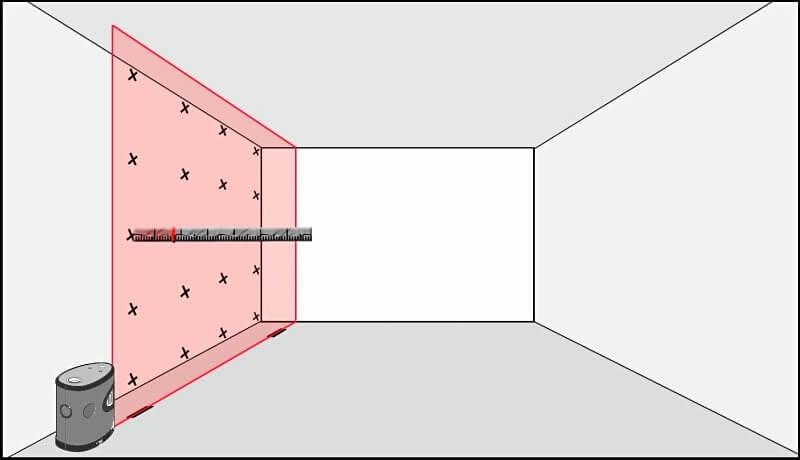 как проверить неровность стен