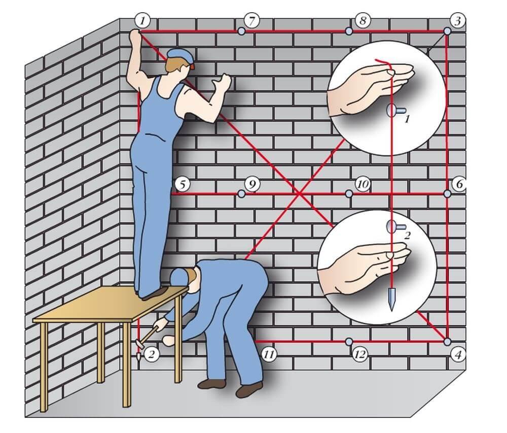 проверка неровности стен отвесом