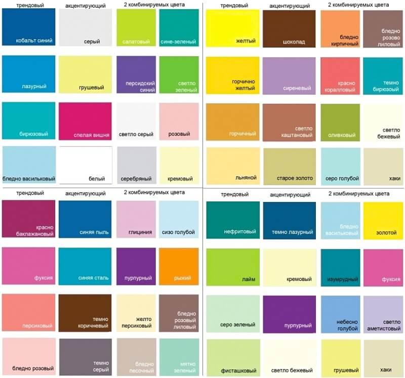 комбінації кольорів