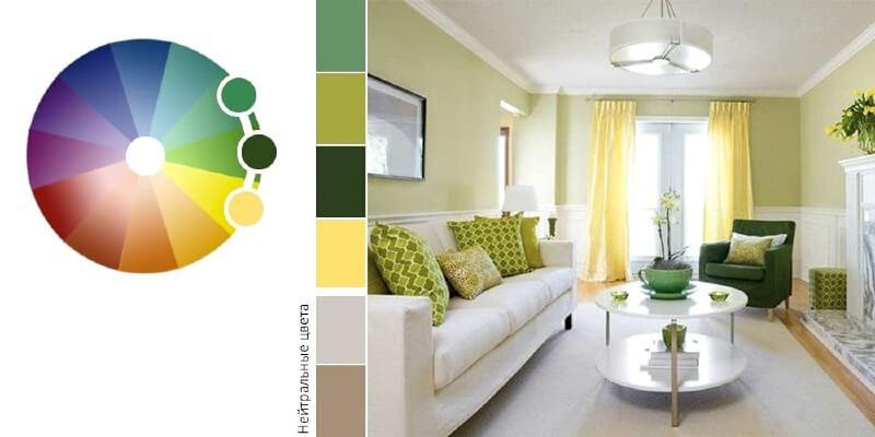 комбінування кольорів вітальня