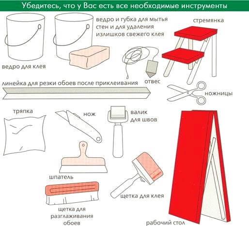 інструменти для поклейки вінілових шпалер