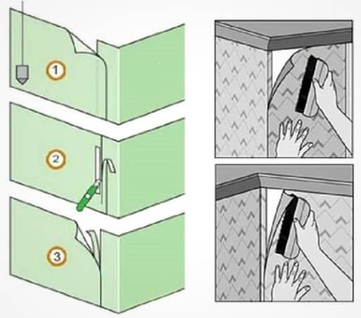 як клеїти вінілові шпалери в кутах