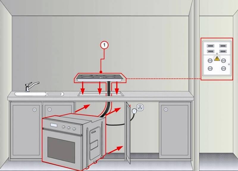 розетки на кухне под технику