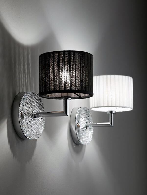 закрытые настенные светильники