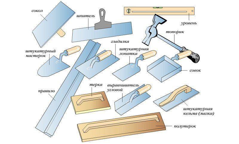 Инструменты для монтажа откоса окна