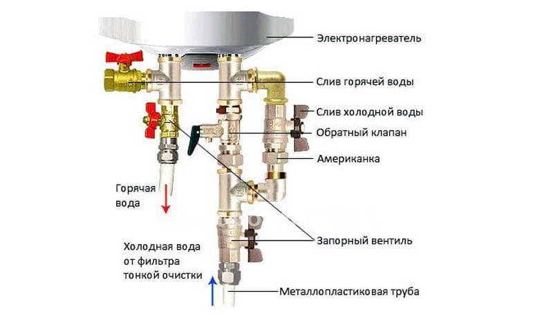 Схема підключення водонагрівача