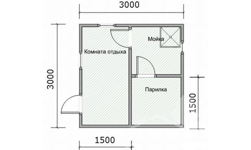Базовий план будівництва лазні 3 на 3