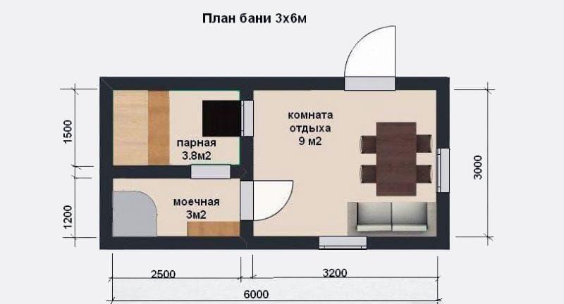 Базовий план будівництва лазні 6 на 3