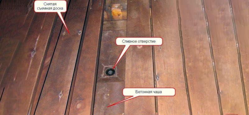 Монтаж зливу в підлозі лазні