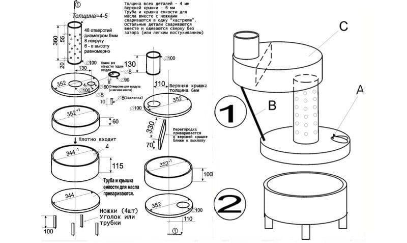 Розміри і параметри деталей для буржуйки