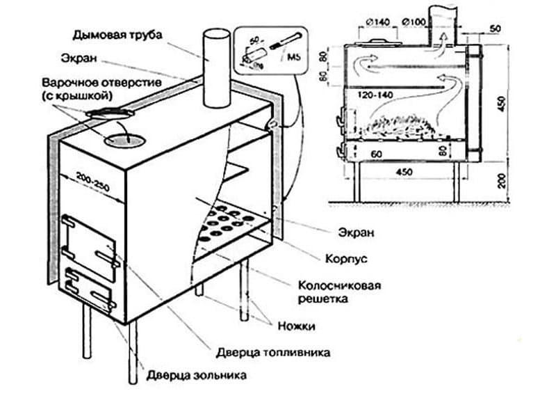 Схематическое изображение деталей печки буржуйки
