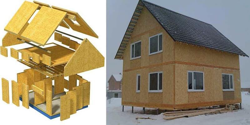 Будівництво будинку з сип-панелей