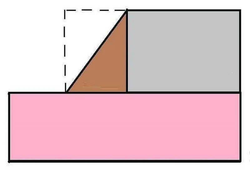 Этапы вычисления площади