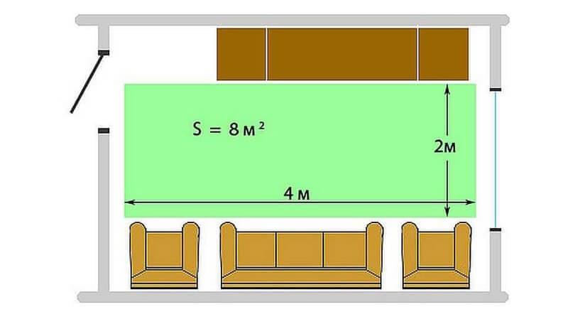Как посчитать площадь пола