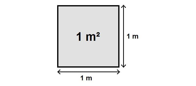 Единицы измерения площади