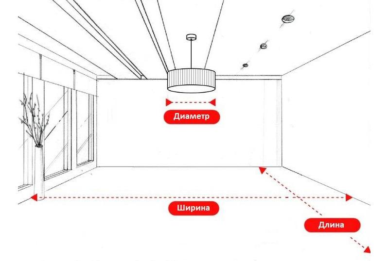 Вибір лампи з відповідними розмірами для кімнати